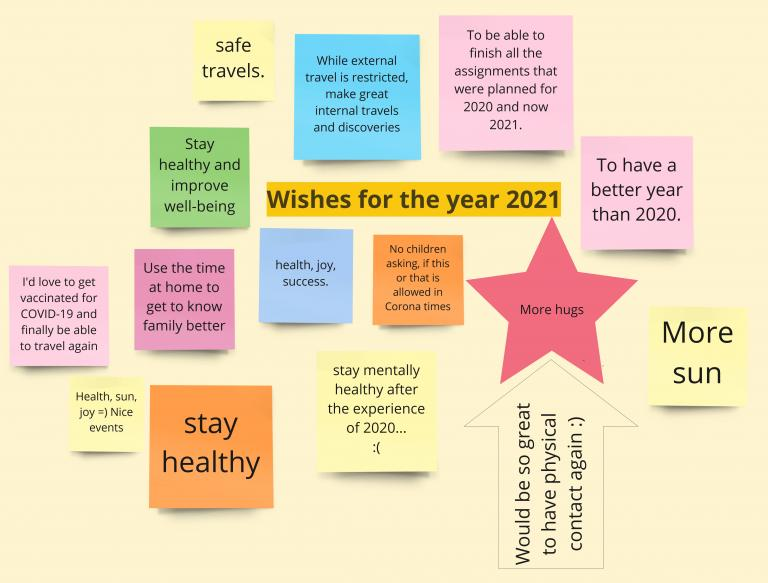 List of wishes for 2021 collected by BSR WATER consortium.